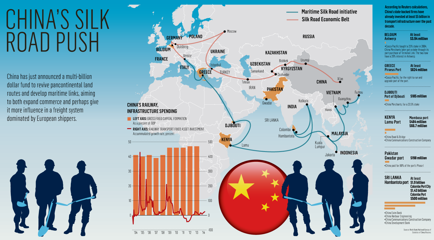 Chinas Maritime Silk Road A Vietnamese Perspective - Us new silk road map
